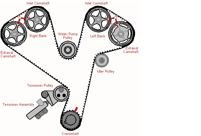timing belt diagram acura 3 2  timing  free engine image