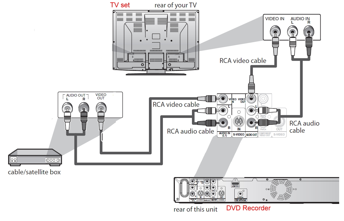 vizio smart tv diagram