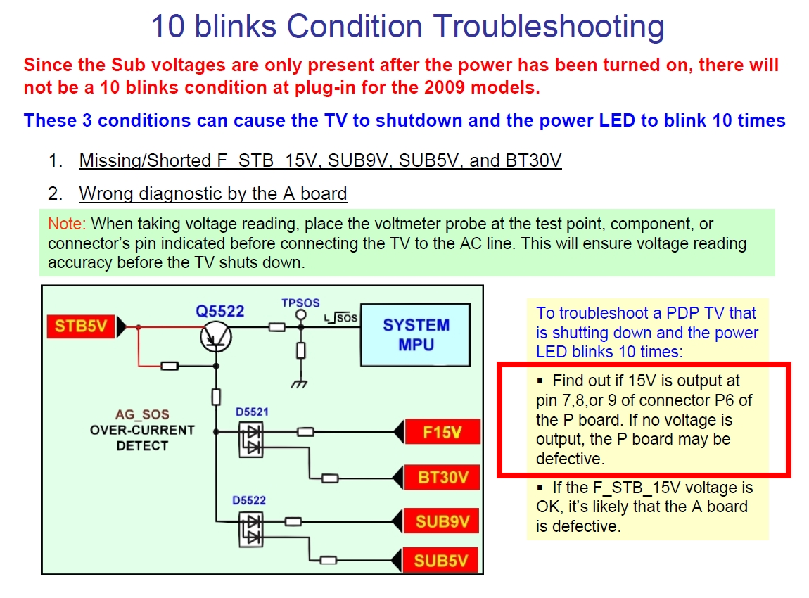 how to use a power supply does not turn on