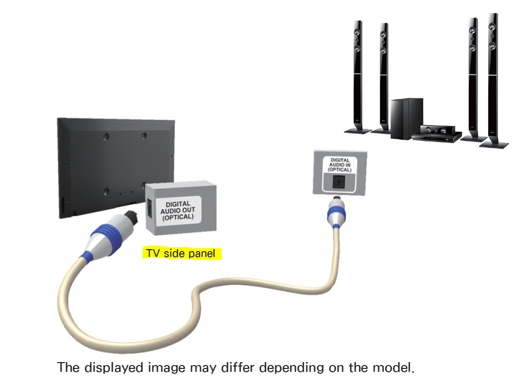Different Types Of Ports Hardware further 158916 Sony Confirms That The Ps4 Will Support Analog Output as well Christmas Decorating In July Rustic furthermore Samsung Smart Tv Audio Out as well 4333 Sammelthread Ps4 Fehler Und Probleme. on tv digital audio output cord