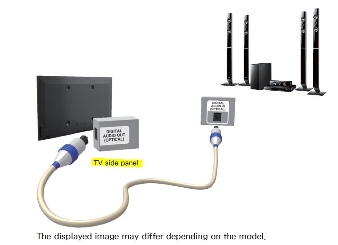 samsung tv surround sound wiring diagram samsung wiring diagram free