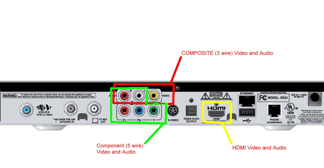similiar playstation hd schematic keywords ps3 system diagram ps3 get image about wiring diagram