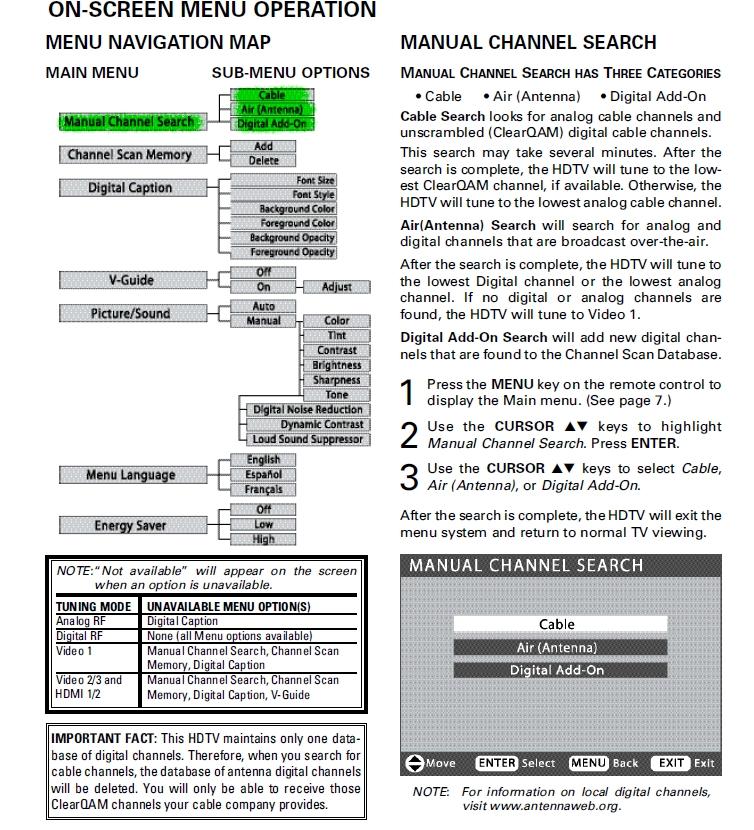 Universal Remote Control Codes - Sanyo RMTU -100