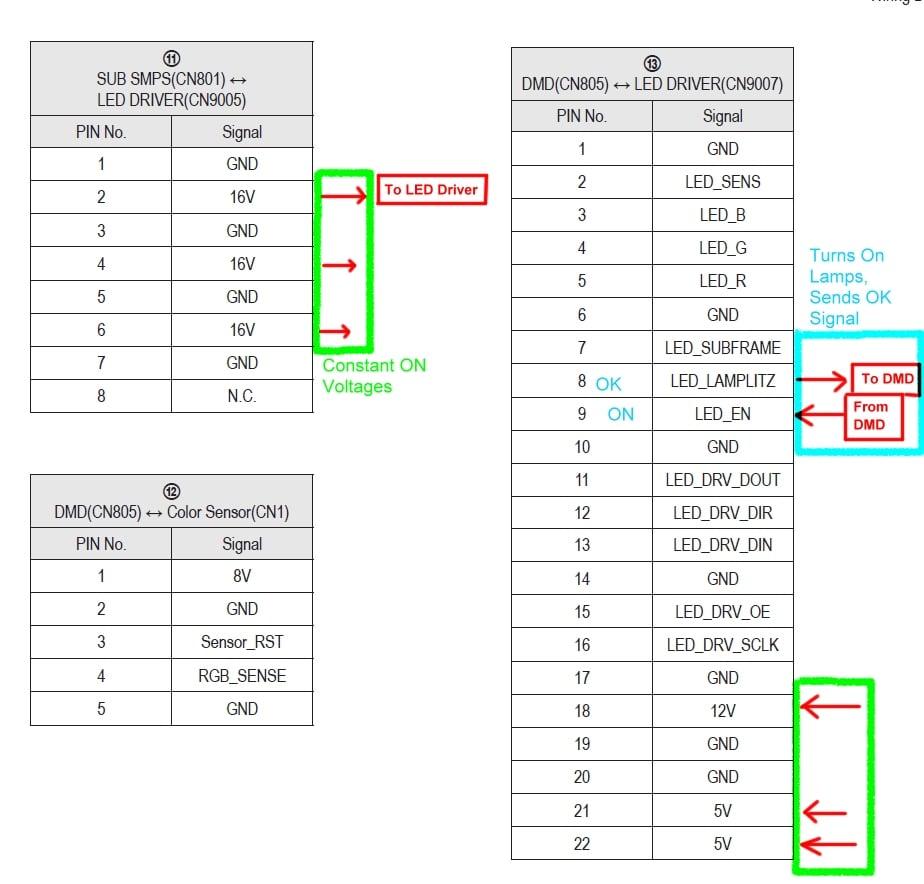 Samsung Dlp Wiring Diagram Diagrams Refrigerator Schematic For Schematics 60 Quot Tv Elsavadorla Electric Dryer
