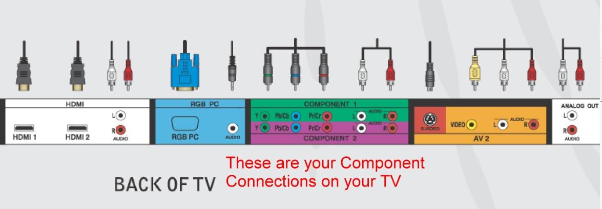 2012 02 06_095516_untitled_ _2 vizio tv wiring diagram vizio tv wiring diagram vizio wiring vizio tv wiring diagram at eliteediting.co