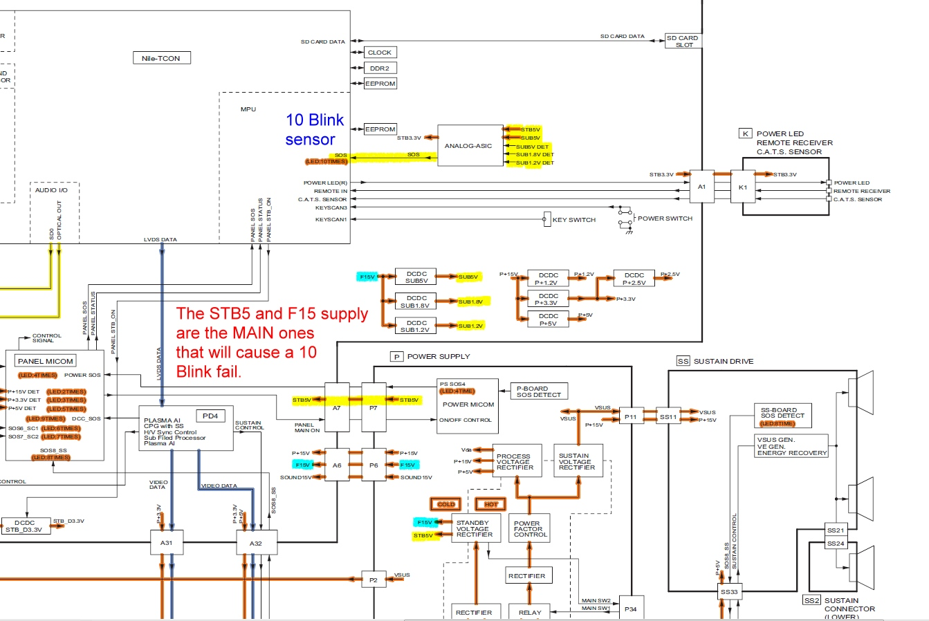 panasonic plasma wiring diagram panasonic get free image about wiring diagram