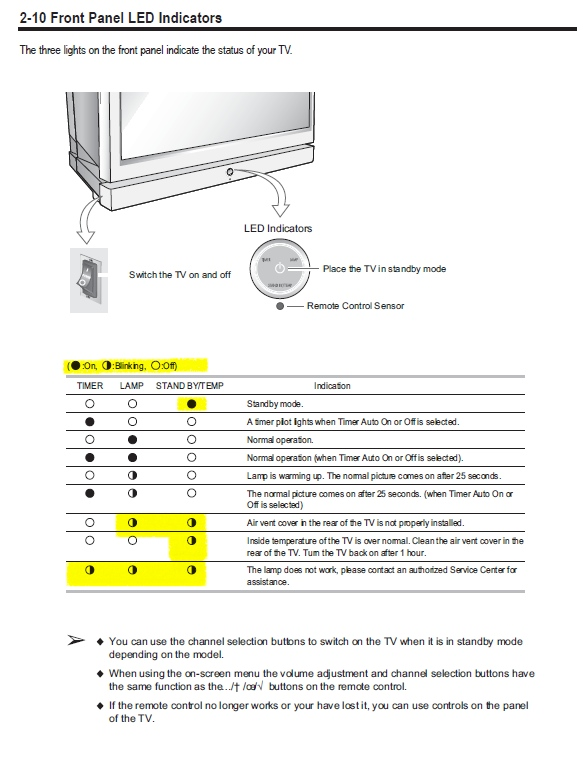samsung tv manuals user guides