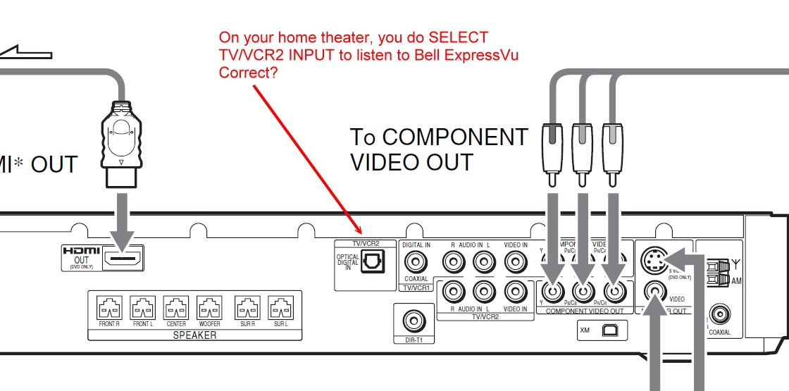 how to connect two tvs on cable box bell