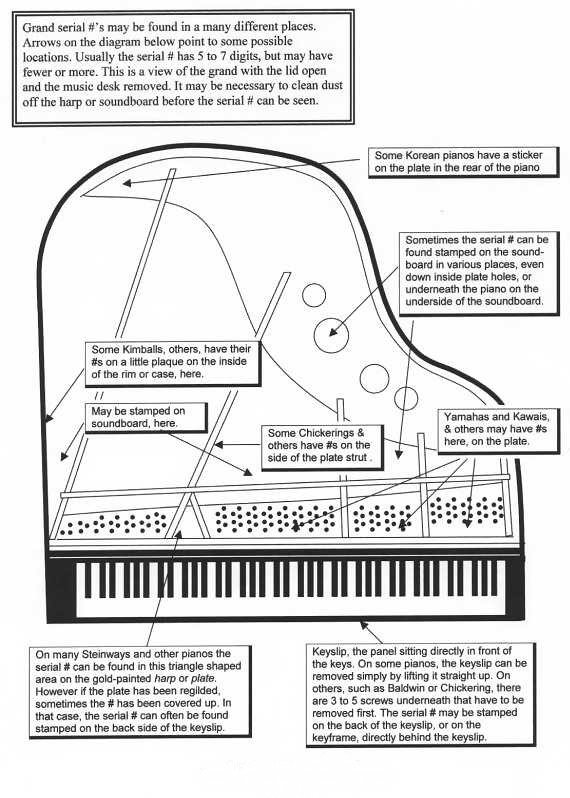 I have a hamilton baby grand piano and was wondering if for Smallest baby grand piano dimensions