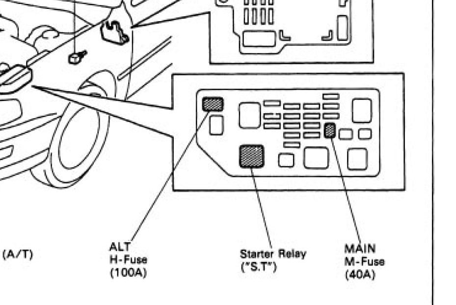 Stcamry on 1999 gmc sonoma fuse box diagram