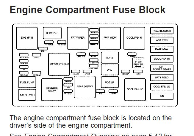 2005 porsche cayenne fuse diagram e39 bmw fuses e39 free engine image for user manual download