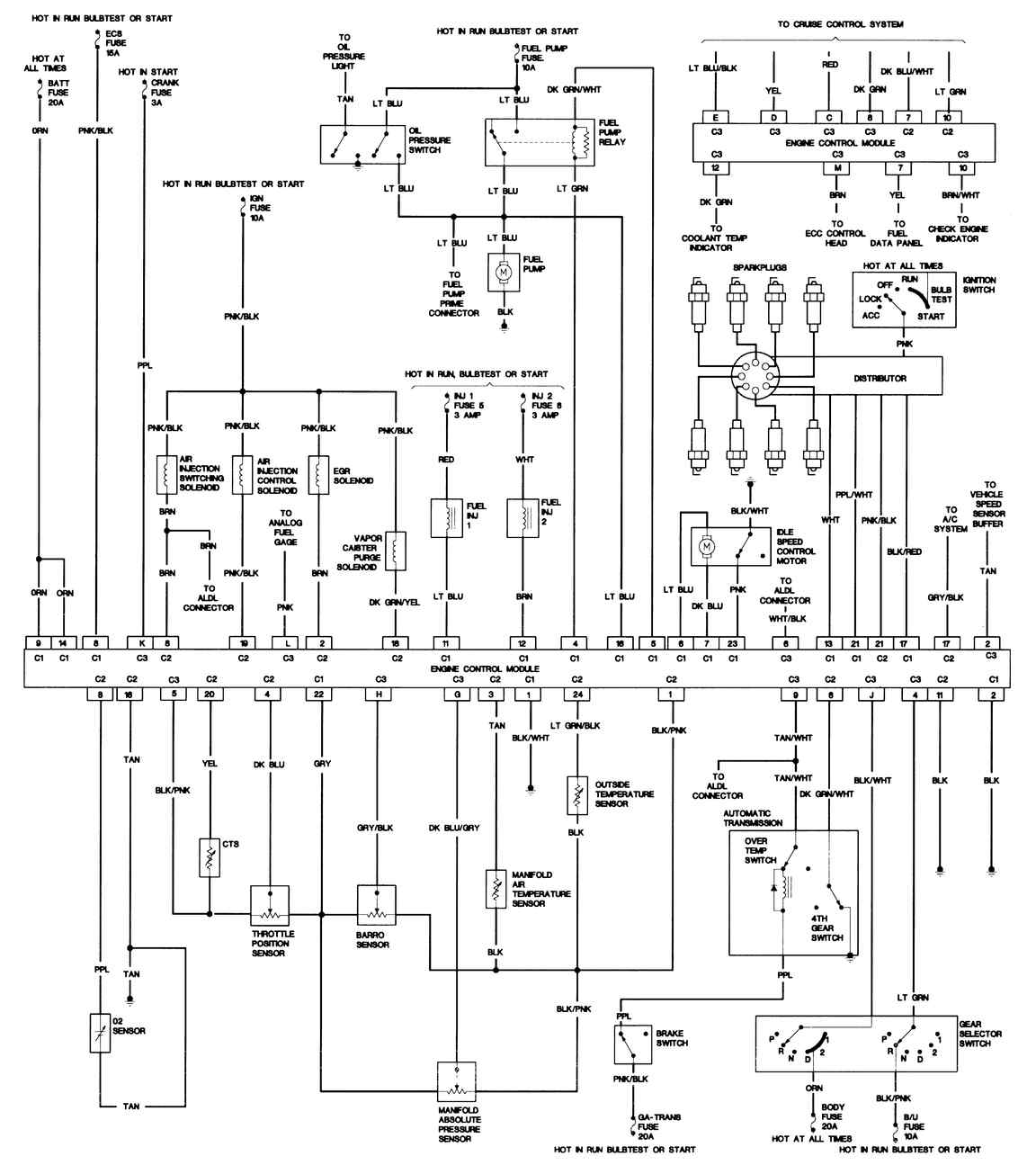 dist module ign wire diagram