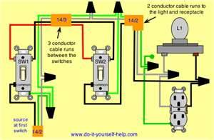 wiring diagram 3 way switch receptacle wiring three way light switch and outlet wiring diagram duplex diagrams on wiring diagram 3 way switch