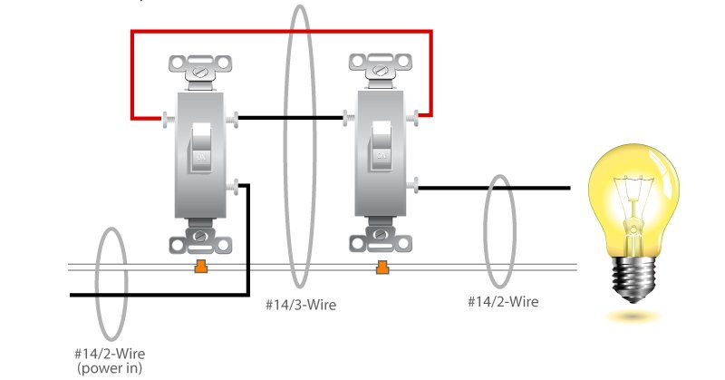 I Am Trying To Wire A 3 Way Switch To A Series Of Can