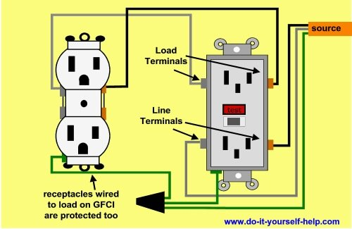 wiring diagrams for ground fault circuit interrupter receptacles, Wiring diagram