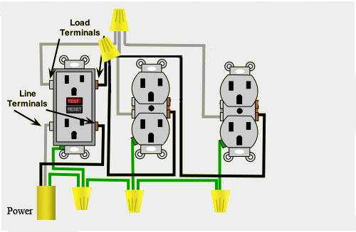 i a gfci outlet in bathroom a portable electric heater was plugged into a downstream