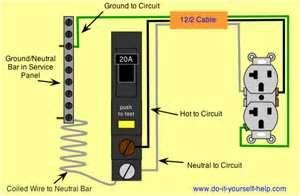 ground fault circuit breaker wiring diagram wiring diagrams ground fault breaker wiring diagram nilza