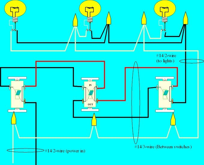wire way light switch diagram wirdig hi kevin hope youre doing well 3 questions 1