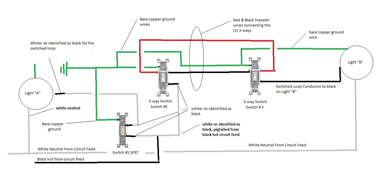 light switch loopback wiring diagram wiring diagram for fog light – Light Switch Loopback Wiring-diagram