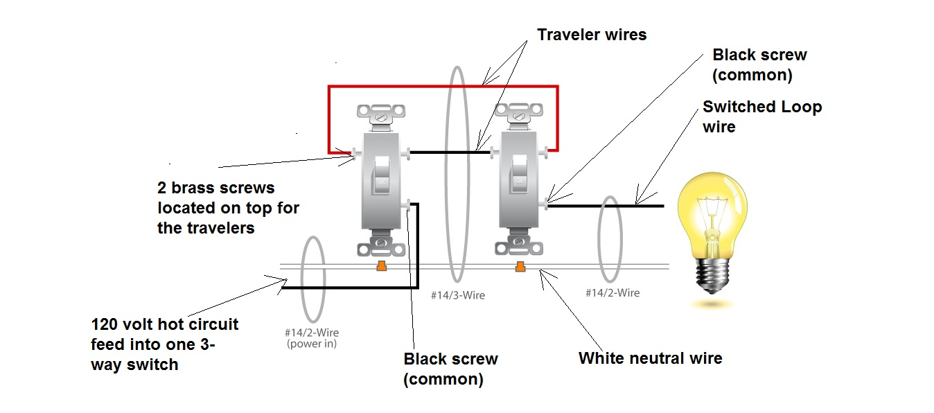 Old House Wiring 3 Way Switch – readingrat.net