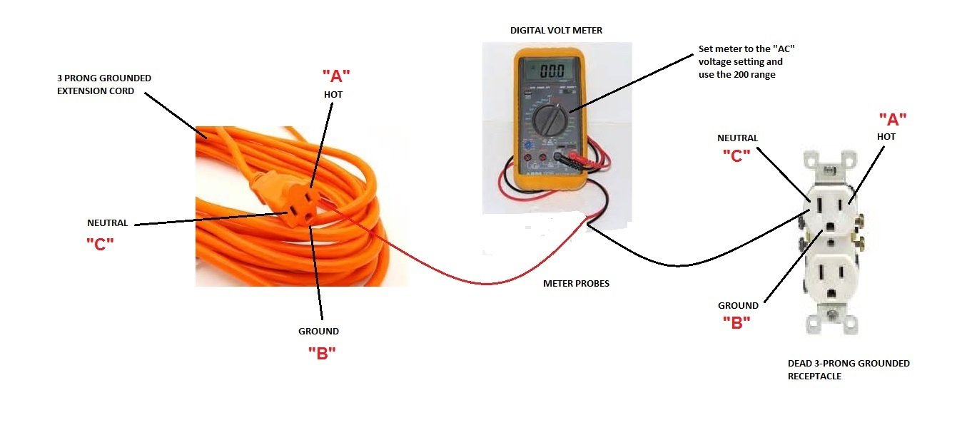 Earthing Book Socket Testers Accessories Extras Alterna Hair Iec Receptacle Wiring Diagram For Health Emf Protection