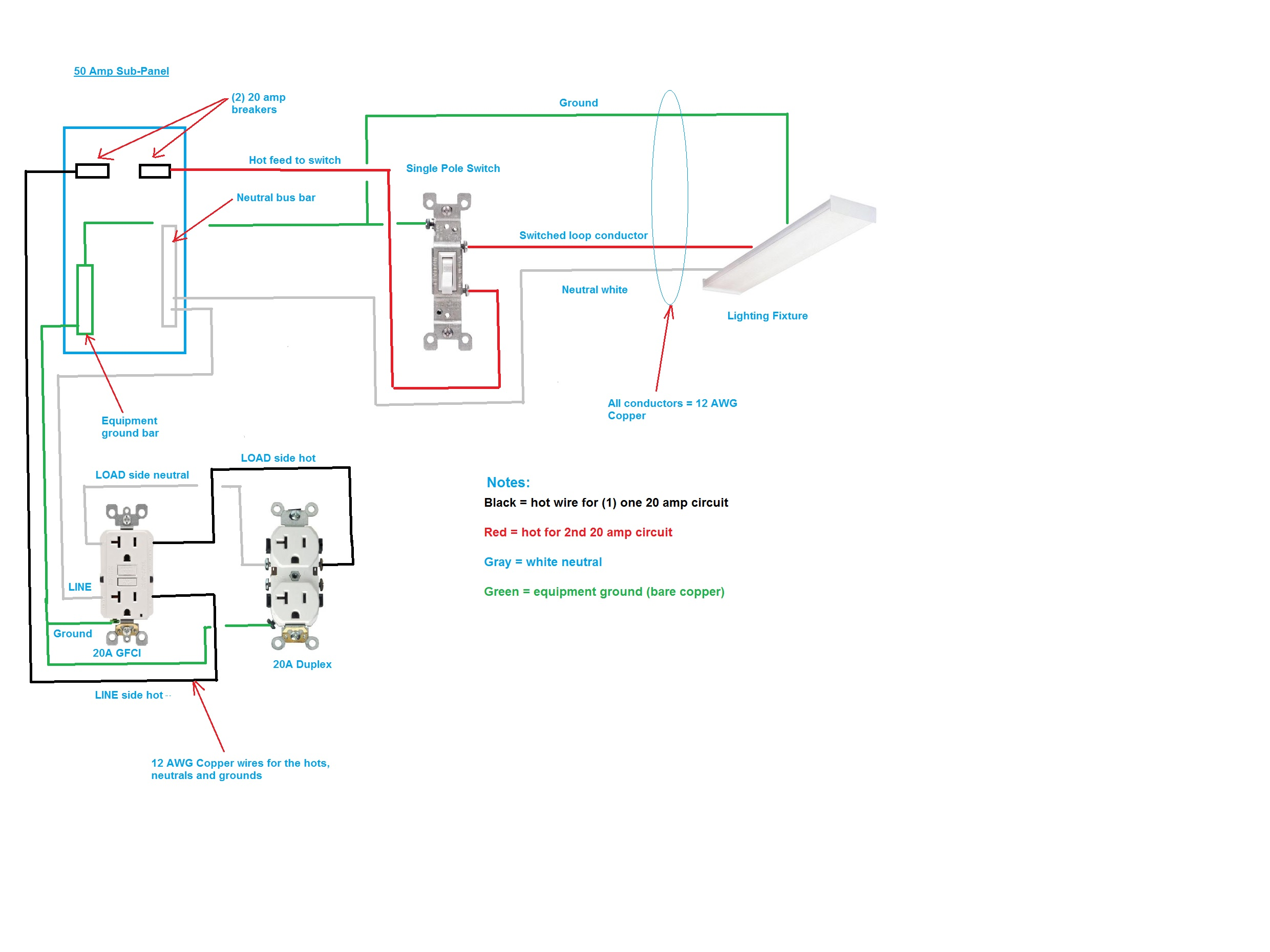 2014 12 08_144430_gfci_and_lighting_diagram wiring diagram for sub panel electrical diy chatroom home on Meter Socket Wiring at alyssarenee.co