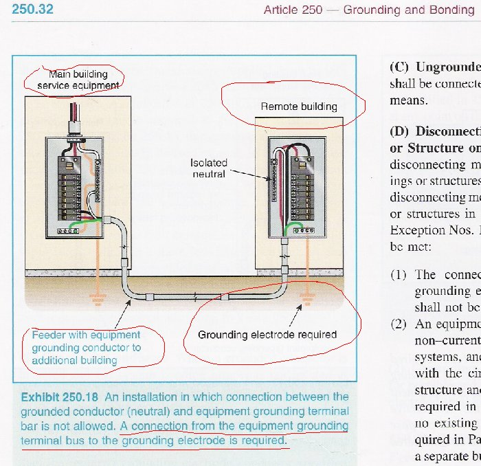 wiring diagram for service panel wiring image 220 service panel wiring diagram jodebal com on wiring diagram for service panel
