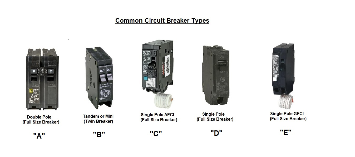 Circuit Breaker In House - Merzie.net