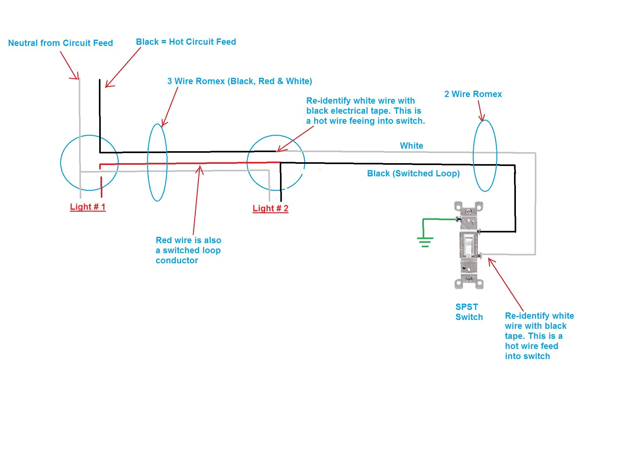box in wire single pole switch wiring diagram