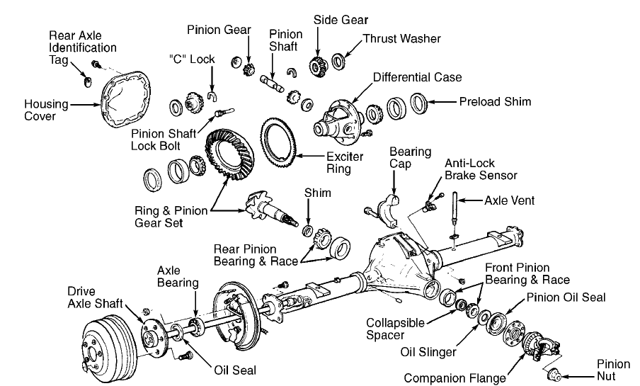 76g1o Ford F 150 Found Piece Metal When Doing Rear End besides Controle Technique 12996 as well 914597 Time To Replace Radiator Support furthermore Door Latch Mechanism Diagram additionally . on ford f250 suspension diagram