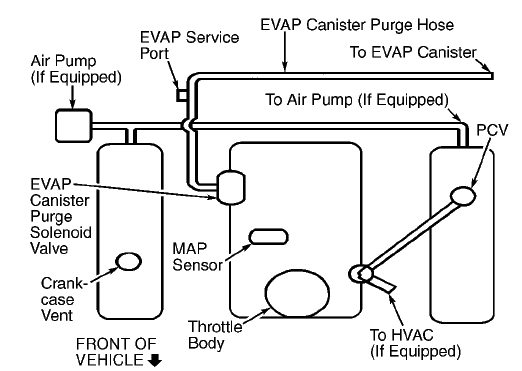 Vac on 2007 Honda Accord Hub Diagram