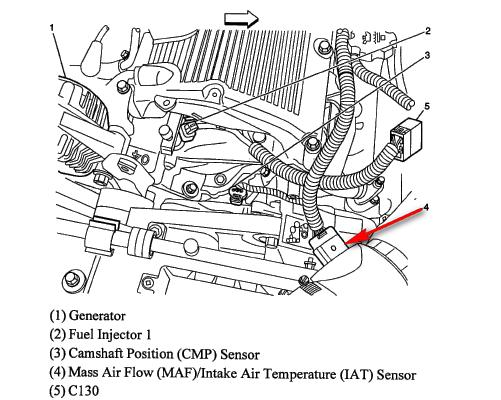 pontiac g6 o2 sensor location
