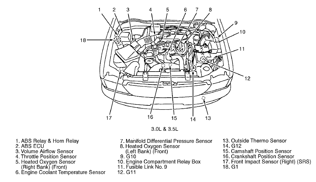 on Mitsubishi Montero Sport Oxygen Sensor