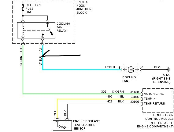 cooling fan relay wiring diagram saturn cooling wiring diagrams cooling fan relay wiring diagram saturn jodebal com