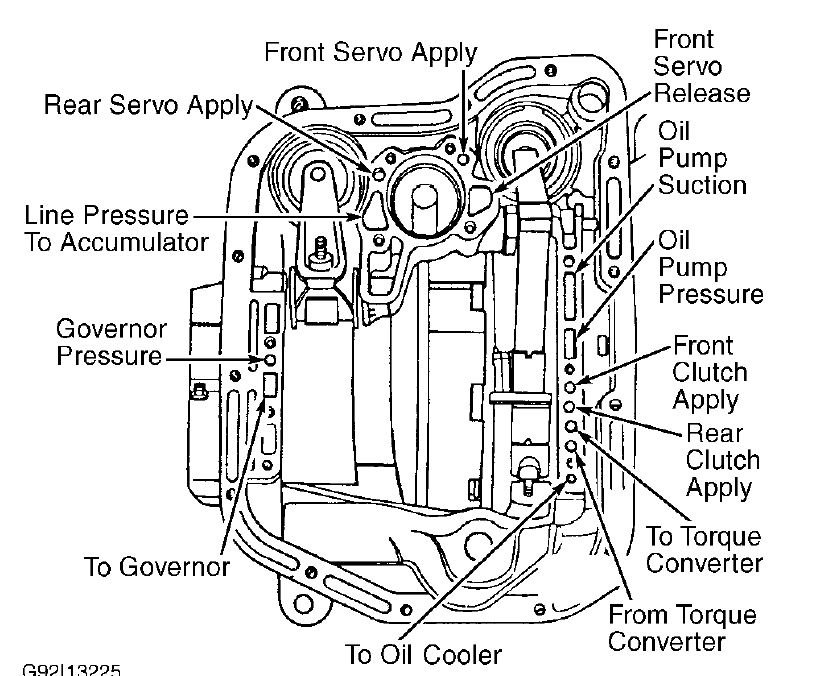 Dodge 46rh Transmission Diagram