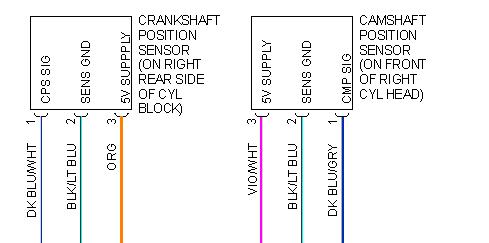 Hyundai Tucson Oxygen Sensor Location further T19645397 P2008 p0087 p0488 p0118 fault codes in addition Bad  puter Wiring in addition Bad  puter Wiring in addition Chrysler 300c Hemi 5 7 Engine Diagram. on 01 durango camshaft position sensor location