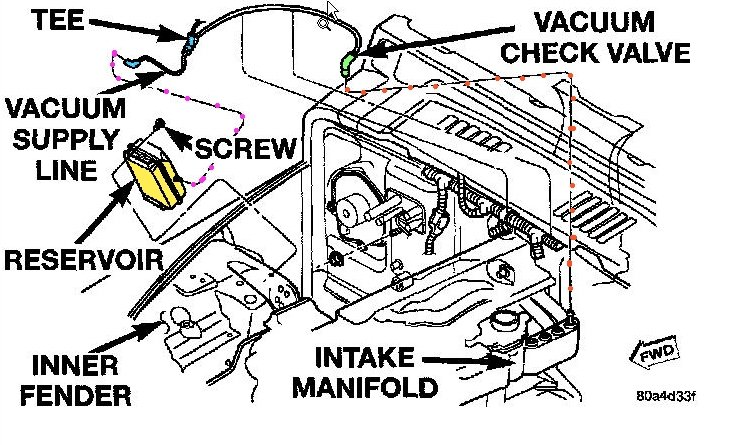 Vacuum Lines on Jeep Wrangler Hvac Vacuum Diagram