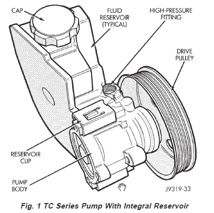 Small Block Chevy Engine How To Replace A Power Steering Pump