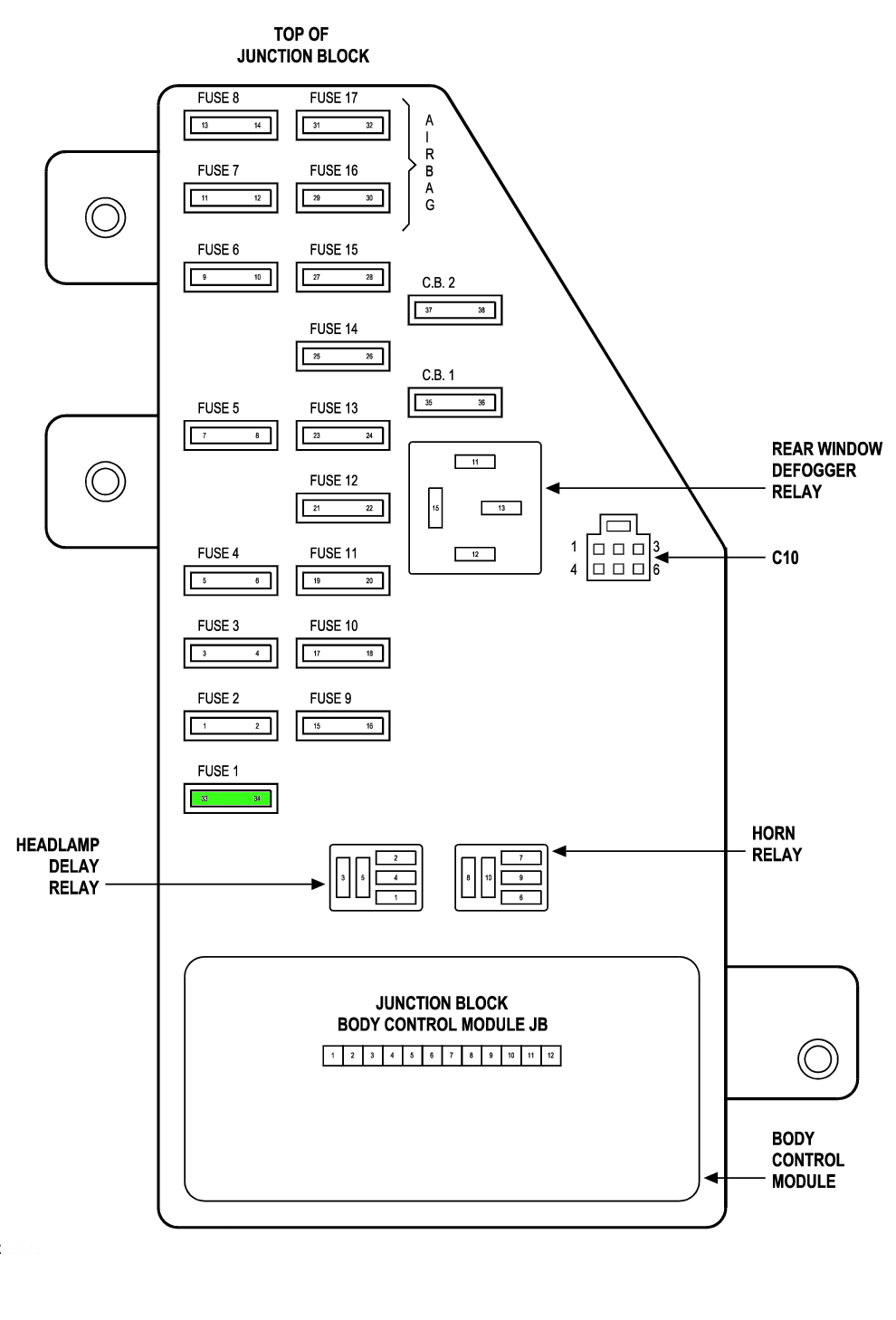 [DIAGRAM_3US]  2005 Chrysler Sebring Fuse Box Diagram | Wiring Diagram | 02 Sebring Fuse Diagram |  | Wiring Diagram - Autoscout24