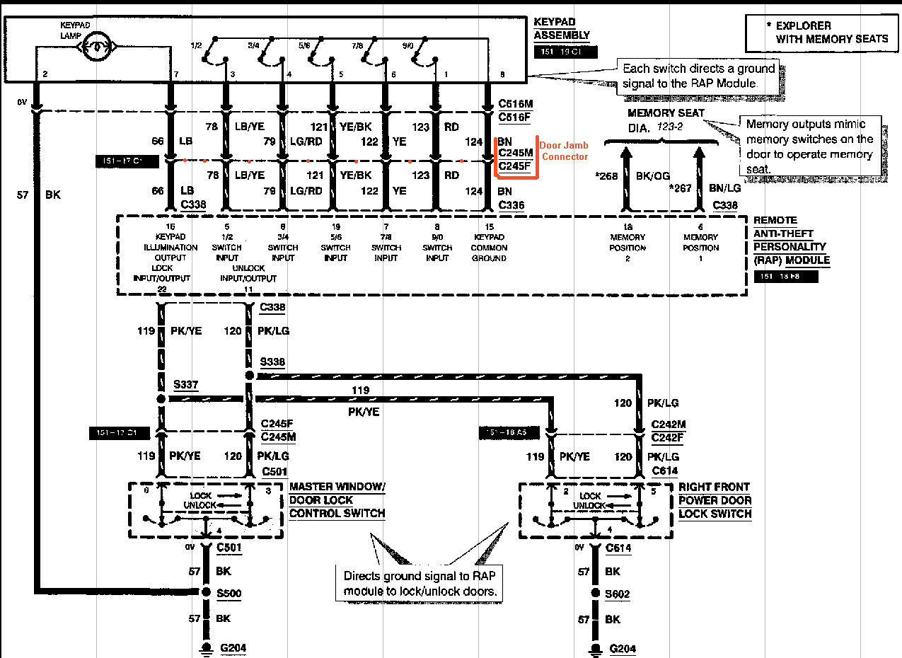 wiring diagram for door entry system wiring image key pad does not open keyless entry system also keypad does on wiring diagram for door