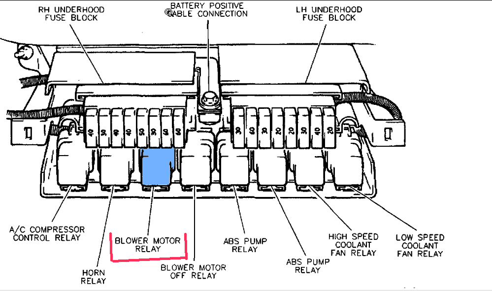 1997 oldsmobile 88 fuse box diagram