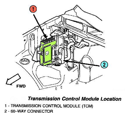 1999 Jeep Grand Cherokee Engine Wiring Diagram as well 1996 Jeep Cherokee Ecm Wiring Diagrams besides Car Vehicle Damage Diagram besides 97 Ford Explorer O2 Sensor Location also 1999 Camaro Headlight Wiring Diagram. on 2000 jeep cherokee sport fuse box location