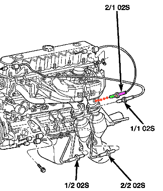 Cadillac Cts Oxygen Sensor Location furthermore BzIgc2Vuc29yIHdpcmluZyBkaWFncmFtIA likewise Impact Sensor Location 2001 F150 moreover Digital Temperature Sensor Wiring Diagram as well Sick Sensor 4 Wire Diagrams. on bosch o2 sensor wiring diagram