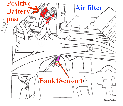 1999 Chevy Malibu Engine Diagram also Chevy 4 3 5 7l Vortec Engine Wont Start Unless Spray Starting Fluid Down Throttle Body  1472 moreover 97 Gmc Jimmy Engine Diagram in addition 2001 Toyota Corolla Engine Sensors together with 88a32 Chevrolet Silverado K1500 1991 Chevy K1500. on o2 location 98 vortec