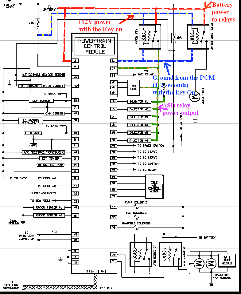1993 chrysler concorde 3.3l. car will not start. pulled ... 1993 chrysler concorde wiring diagram chrysler concorde wiring diagram hvac