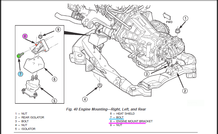 Engine Diagram Chrysler 300m