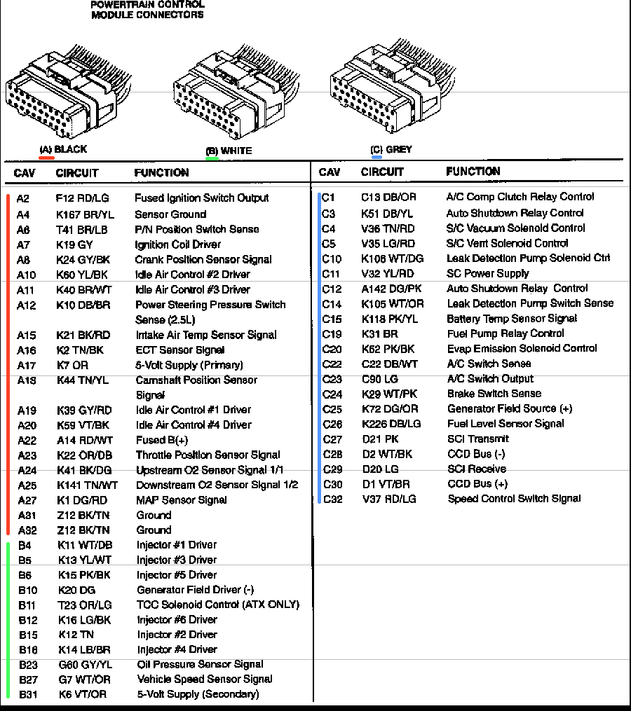 98 Wrangler Tj 4l Ecu Wire Pinout And Color