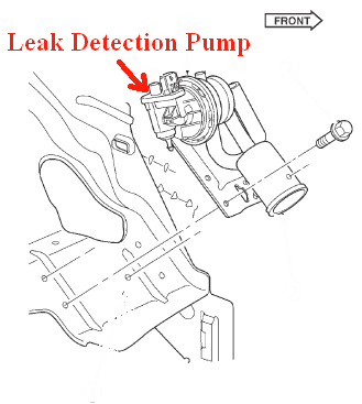 Cam Position Sensor and Sync Pulse Stator also Fiat Spider 124 Electrical Schematics And Wiring Harness80 82 in addition 1997 Dodge Ram 2500 V1 0 Engine Diagram moreover Pt Cruiser Expansion Valve Location in addition Discussion D665 ds561627. on 1998 jeep wrangler engine wiring diagram