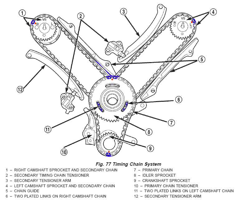 dodge durango timing chain diagram