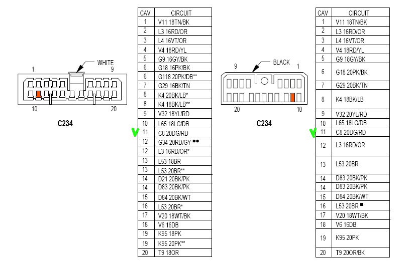 Jeep Zj Wiring Diagram Bcm. my jeep grand cherokee ltd is drawing about  300ma when. i have a 97 grand cherokee laredo with the v8 5 2 my. grand  cherokee laredo iA.2002-acura-tl-radio.info. All Rights Reserved.